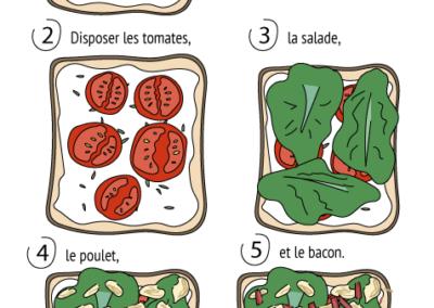 Illustration | Recette pour animation réseaux sociaux | Dufrénoy